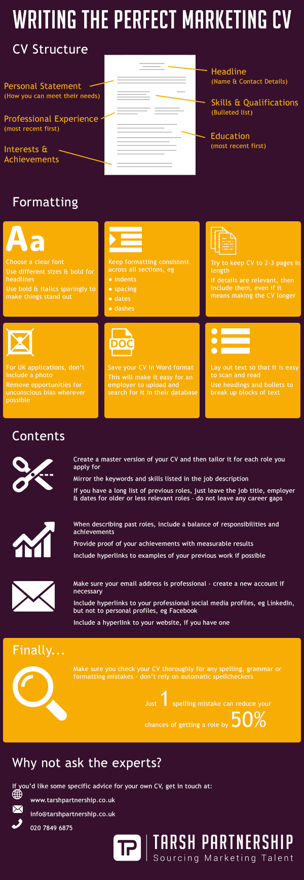 Writing the perfect marketing CV infographic